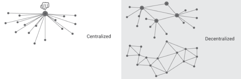 centralized-or-decentralized